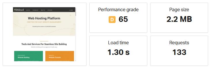 siteground-performance-score